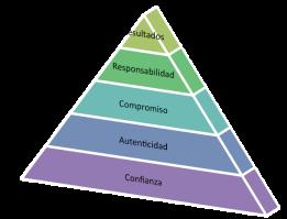 piramide.pgn